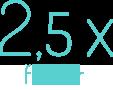 En moyenne nos utilisateurs ont réduit leur durée d'endormissement de 61 % *